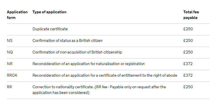 fee-copy-naturalisation-certificate